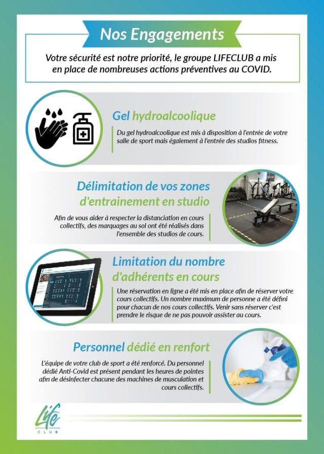 Nos engagements sécurité Anti-Covid Salle des sport Avignon